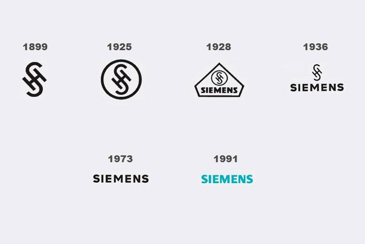 Эволюция и история изменения логотипа Siemens